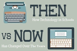 How Technology in Schools Has Changed Over the Years thumbnail