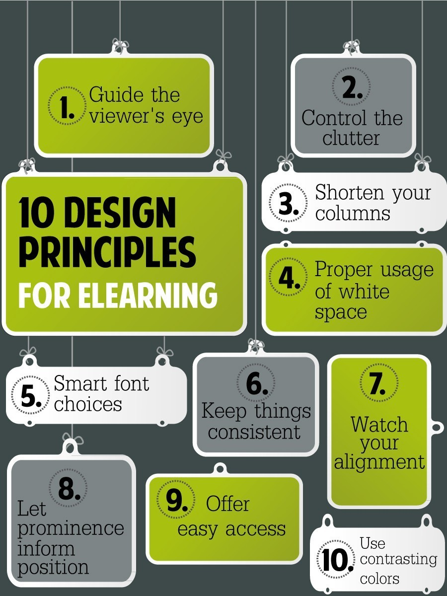 10 Design Principles for eLearning  thumbnail
