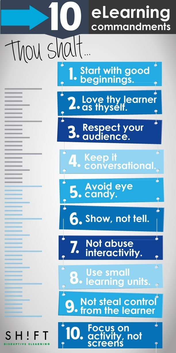 The Ten eLearning Commandments thumbnail
