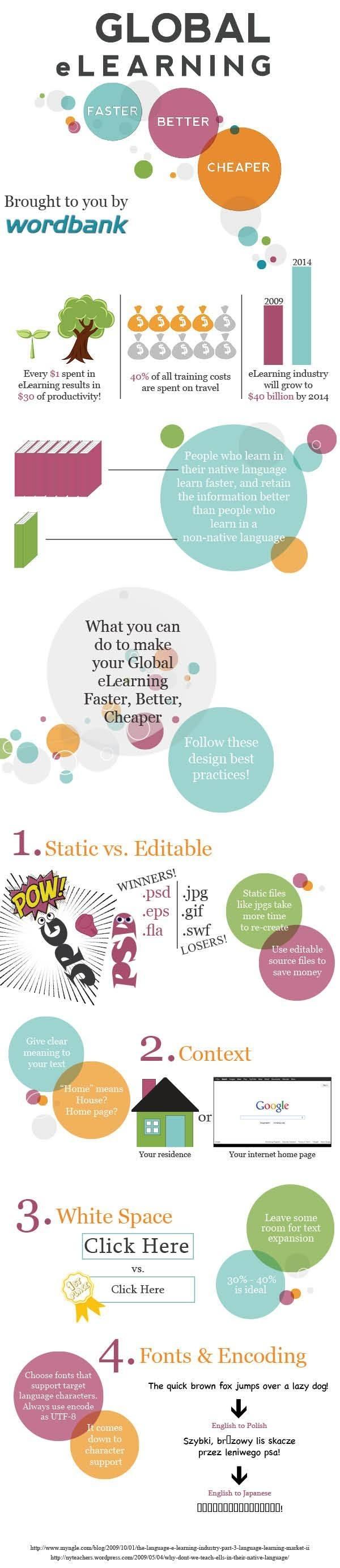 Global eLearning: Faster, Better, Cheaper thumbnail