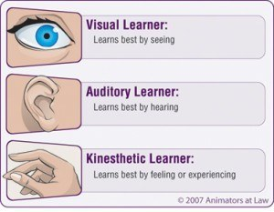 Easily Assess Learning Styles for Better Student Outcomes thumbnail