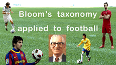 Bloom's Taxonomy Applied To Football thumbnail