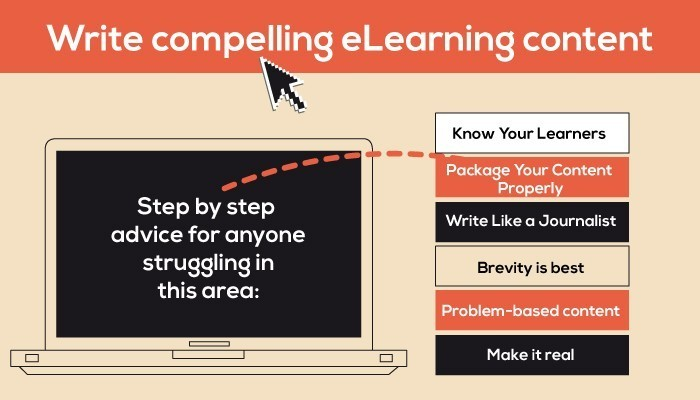 How To Write Compelling eLearning Content Without Being An Expert thumbnail