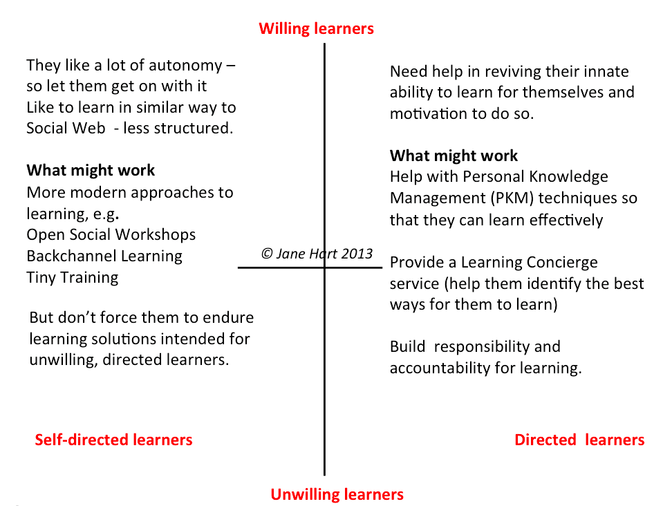 How do we deal with unwilling corporate learners? thumbnail