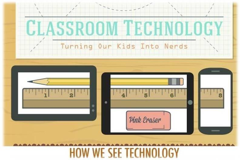 [Infographic] What Teachers and Parents Feel About Technology in the Classroom - EdTechReview™ (ETR) thumbnail