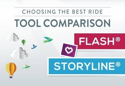 eLearning Authoring Tools: Flash and Articulate Storyline Comparison thumbnail
