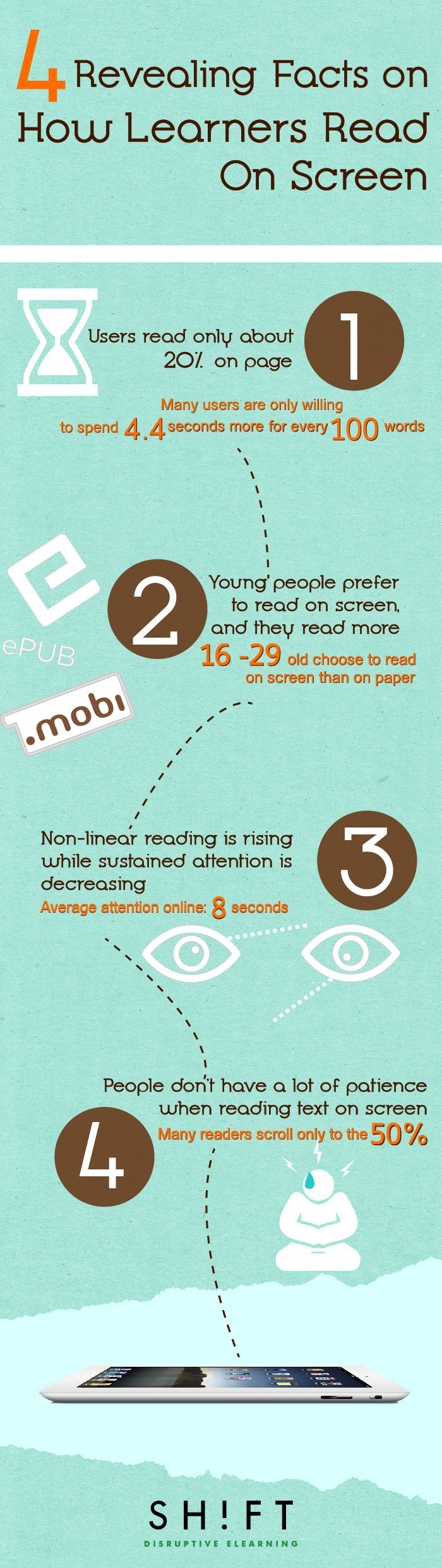 Four Revealing Facts on How Learners Read On Screen [Infographic] thumbnail