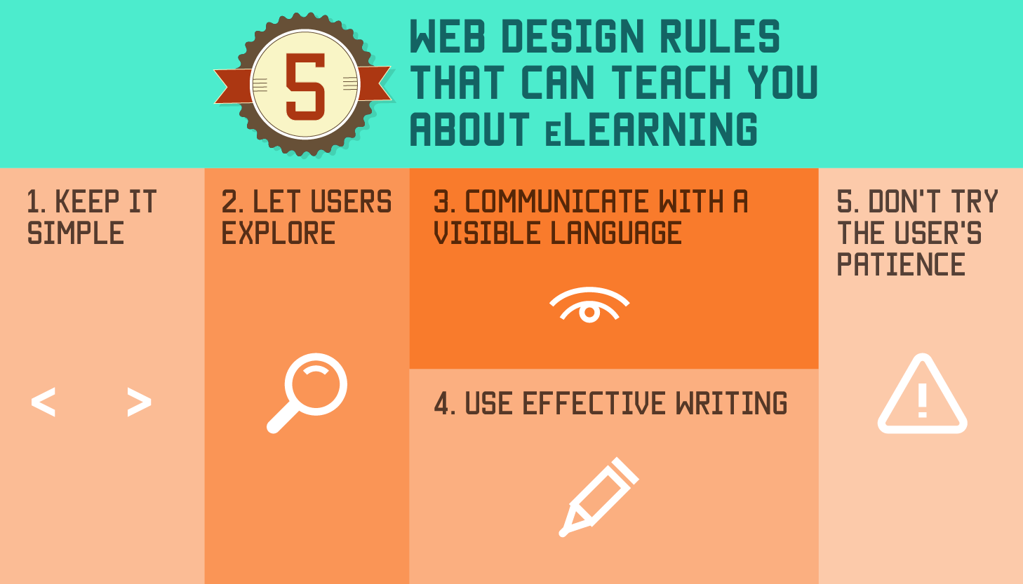 5 Web Design Rules That Can Teach You Everything You Need to Know About eLearning thumbnail