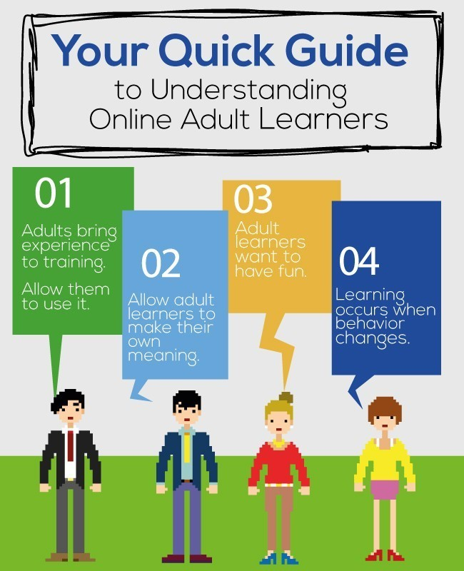 Here's Your Quick Guide to Understanding Adult Online Learners thumbnail