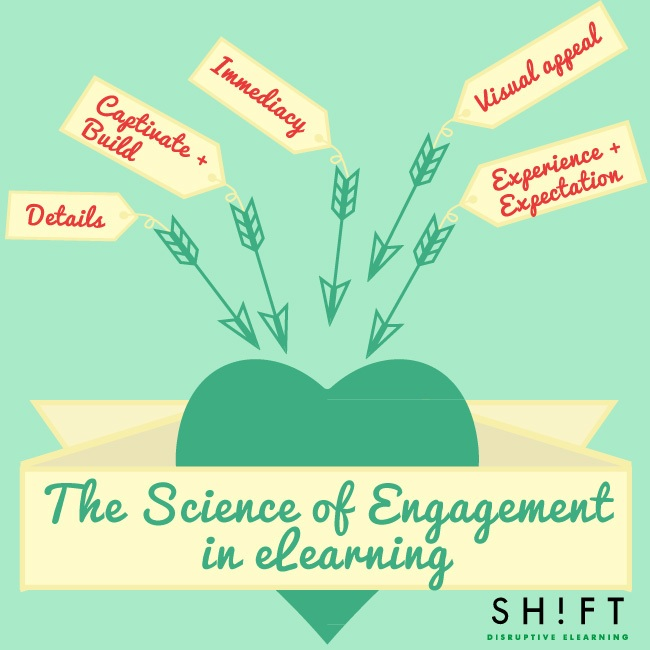 The Simple Science of Creating Engaging eLearning Courses thumbnail