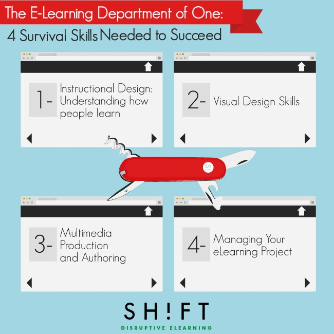 The E-Learning Department of One: Four Survival Skills Needed to Succeed thumbnail