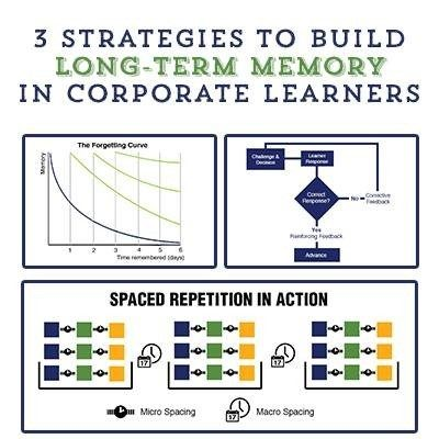 3 Strategies that Build Long-Term Memory in Corporate Learners thumbnail