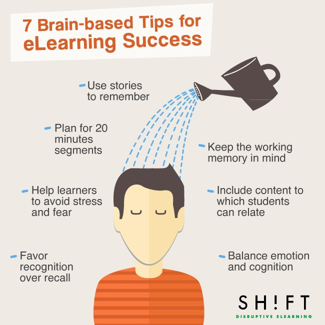 Using Brain Research to Design Better eLearning Courses: 7 Tips for Success thumbnail