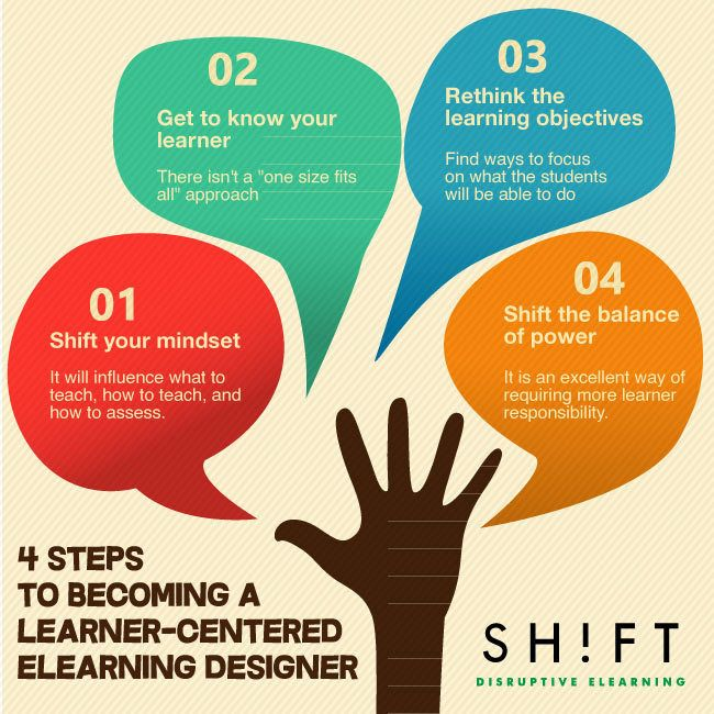 4 Steps to Becoming a Learner-Centered eLearning Professional thumbnail
