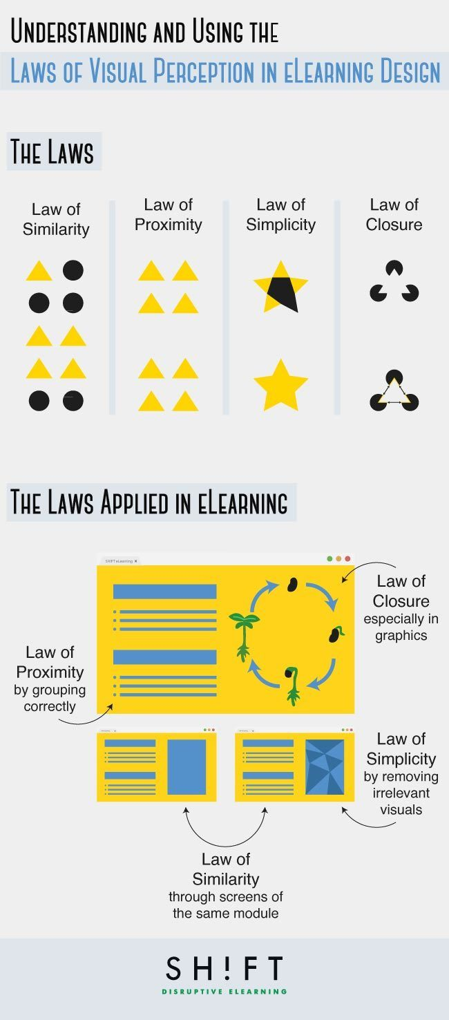 Understanding and Using the Laws of Perception in eLearning Design thumbnail