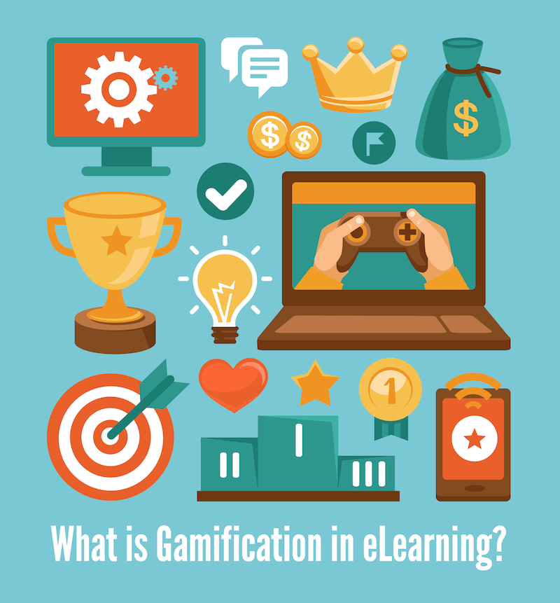 What is Gamification in eLearning? - eLearning Online Training Software thumbnail