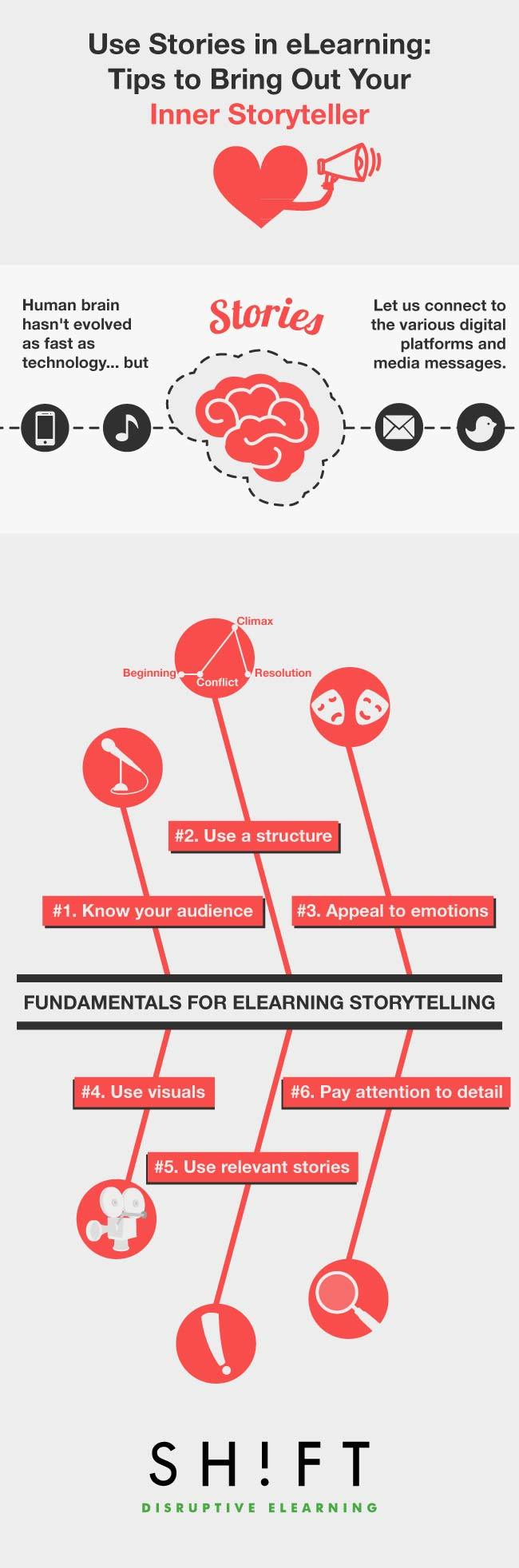 Use Stories in eLearning: 6 Tips to Bring Out Your Inner Storyteller thumbnail