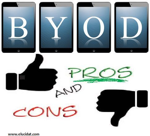 To BYOD or Not to BYOD? | Elucidat elearning authoring software thumbnail