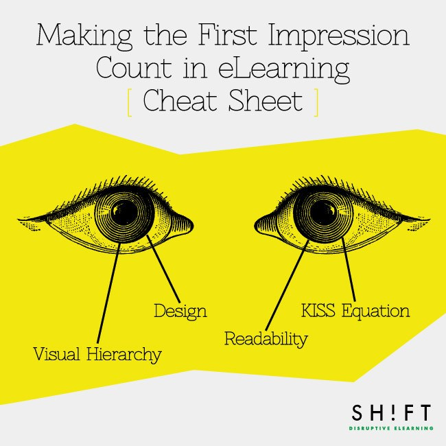 Making the First Impression Count in eLearning [Cheat Sheet] thumbnail