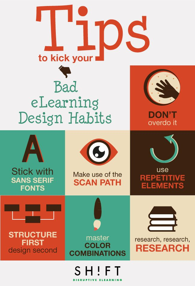 A Handful Of Tips To Kick Your Bad eLearning Design Habits thumbnail