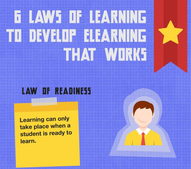 The 6 Laws of Learning No Instructional Designer Can Afford to Ignore thumbnail
