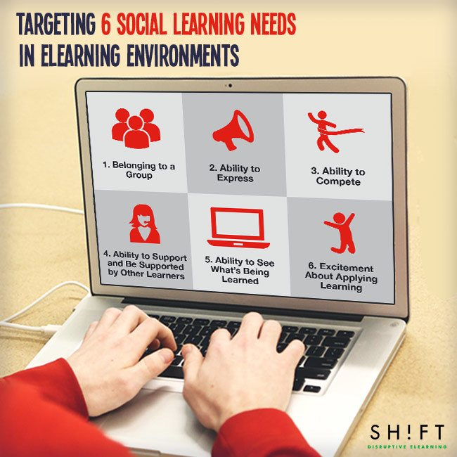 Targeting 6 Social Learning Needs in eLearning Environments thumbnail