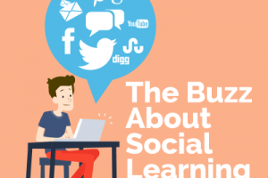 The Buzz About Social Learning - eLearning Industry thumbnail
