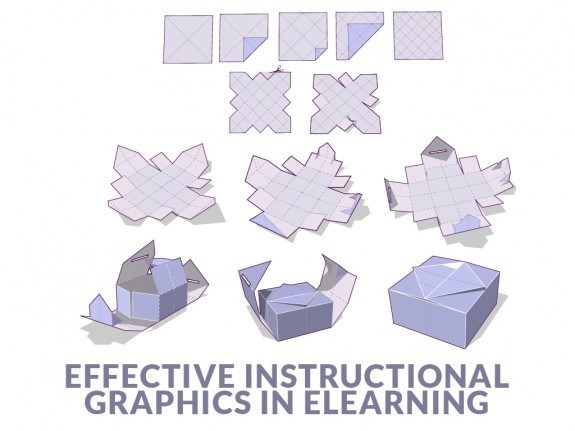 Effective Instructional Graphics in eLearning - eLearning Brothers thumbnail