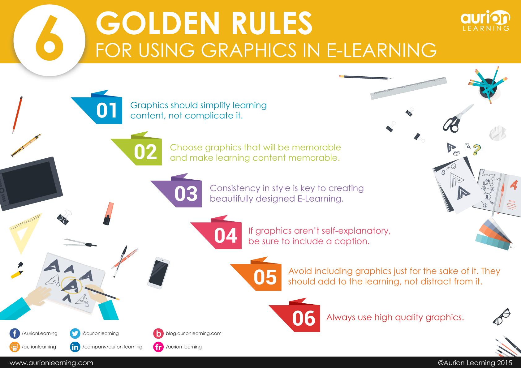 The Six Golden Rules for Using Graphics in E-Learning | Aurion Learning thumbnail