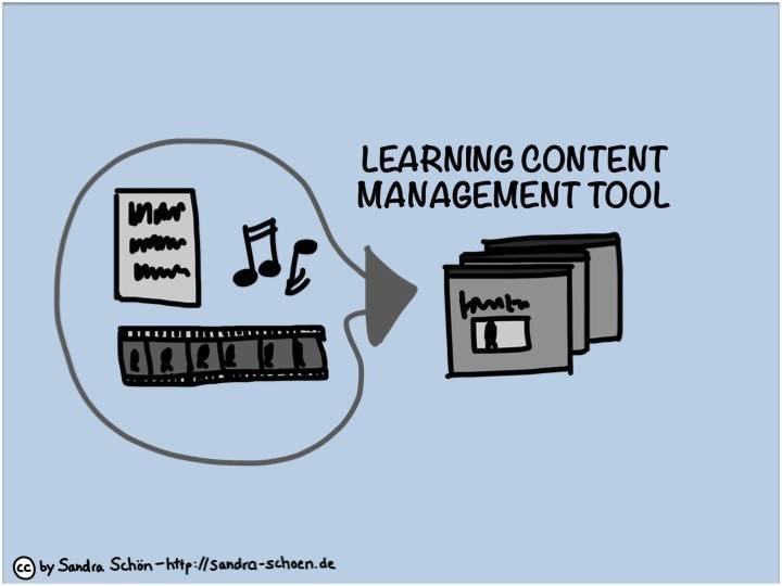 Course Creation Tools - Learning Content Management System thumbnail