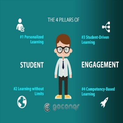 4 Pillars to Increase Student Engagement in the Classroom thumbnail