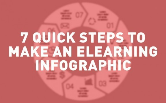 7 Quick Steps for Making an eLearning Infographic - eLearning Brothers thumbnail