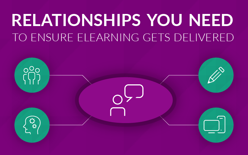 4 Relationships You Need to Ensure eLearning Gets Delivered - eLearning Brothers thumbnail