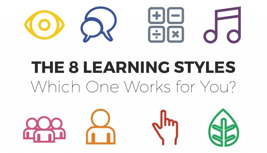 The 8 Learning Styles: Which One Works for You? thumbnail
