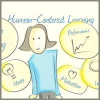 INFOGRAPHIC: Design Thinking for Human-Centered Learning thumbnail