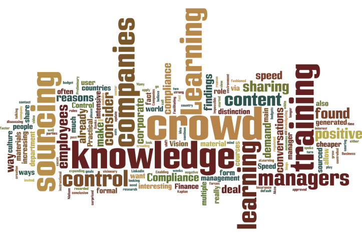 Crowd source your corporate knowledge thumbnail