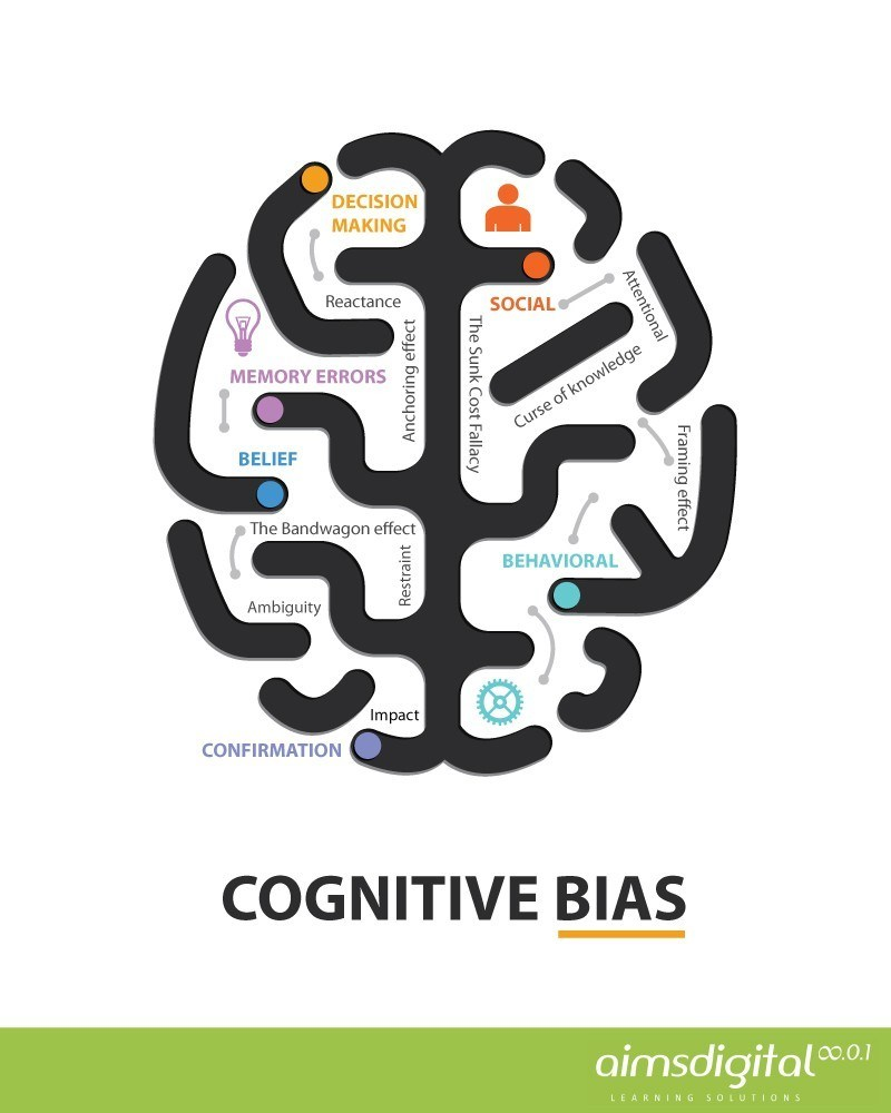 Tricking The Mind to Learn: Benefiting From Cognitive Biases thumbnail