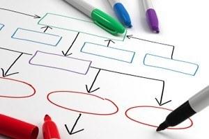 Learning Design Process - Webinar thumbnail