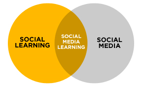 Social Media OR Social Learning? thumbnail