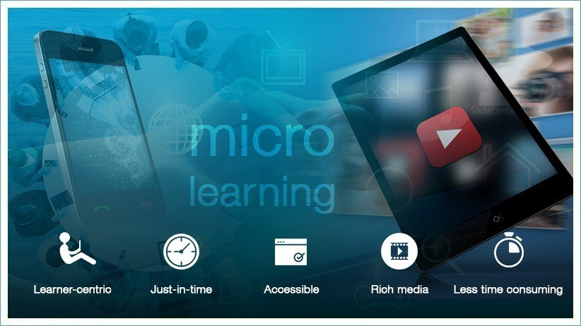 How Can You Use Interactive Videos For Microlearning-Based Training thumbnail