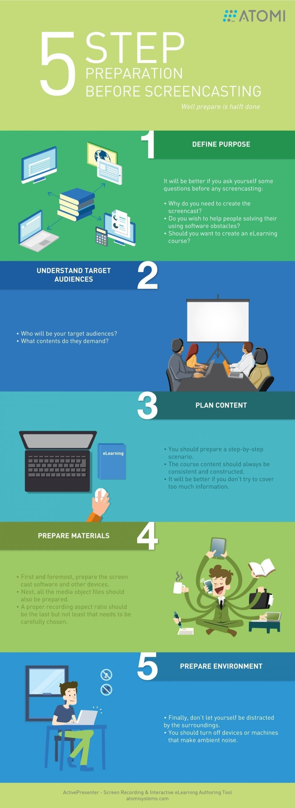 5 Step Preparation Before a Screencast Infographic thumbnail
