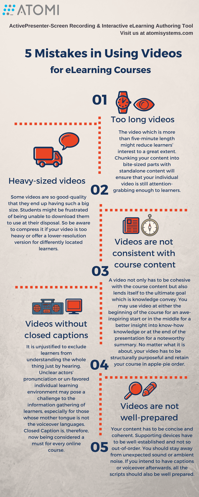 5 Mistakes in Video eLearning thumbnail