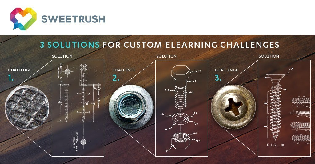 Three Unique Solutions for Custom eLearning Challenges thumbnail