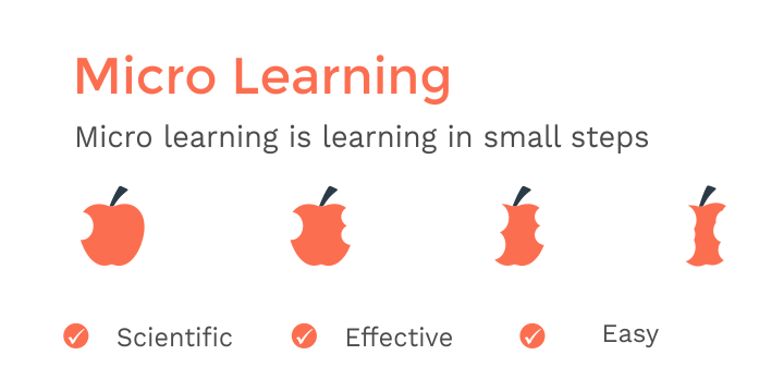 The future of microlearning. – zipBoard thumbnail