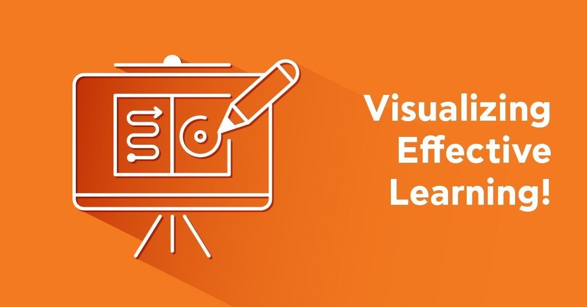 The 7 Benefits Of eLearning Visuals For Online Learners – TalentLMS Blog thumbnail
