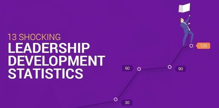 13 Shocking Leadership Development Statistics ! thumbnail