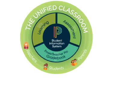 PowerSchool Showcases Unified Classroom Solution - eLearning Industry thumbnail