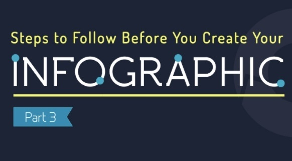 9 Steps to Follow Before You Create Your Infographic thumbnail