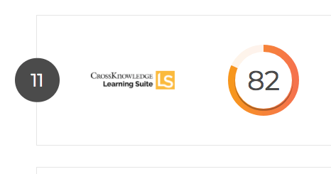 CrossKnowledge Learning Suite among Top 20 LMSs based on Customer Experience thumbnail